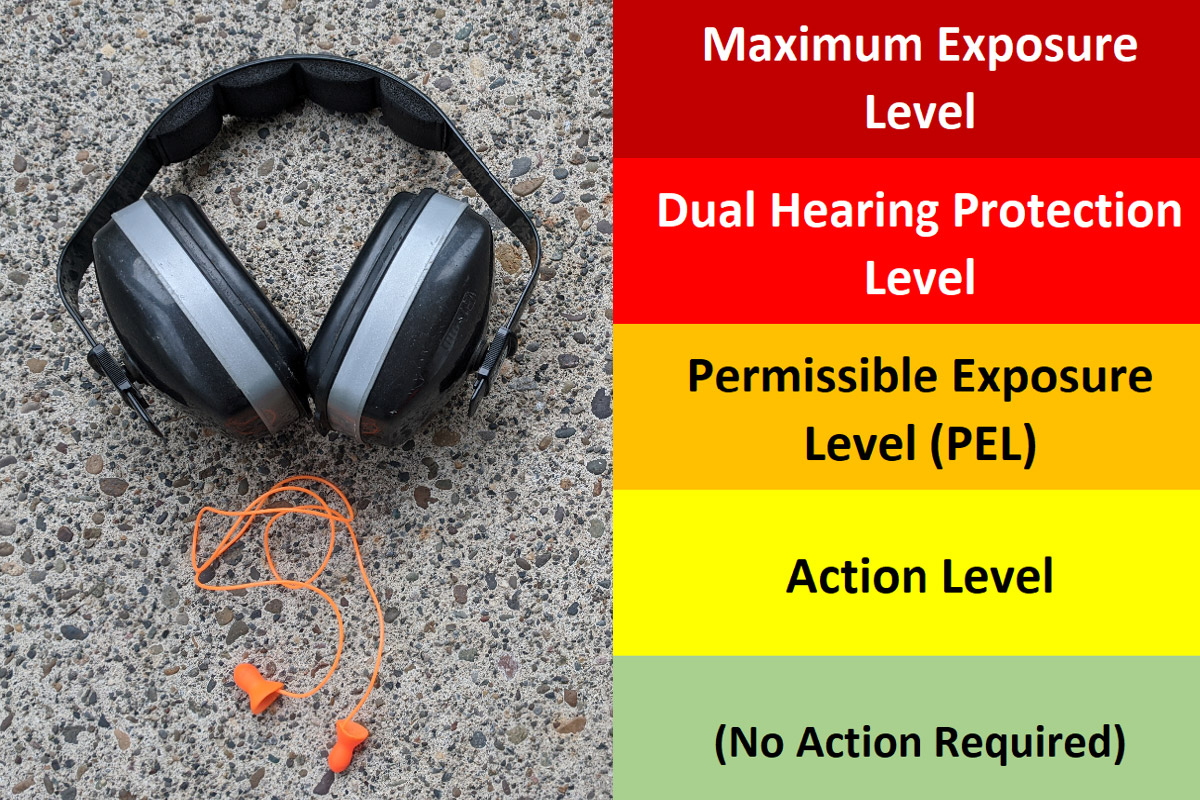 how to comply with msha u0026 39 s hearing conservation program